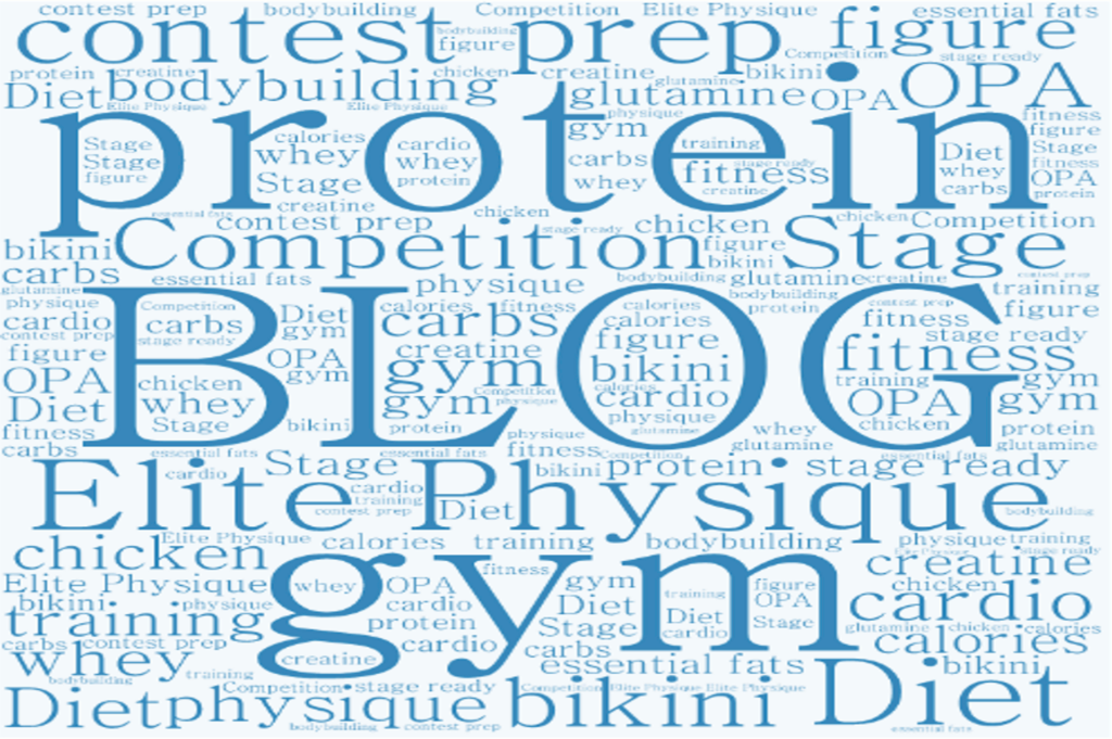 See what's new with Elite Physique and their clients in contest prep.